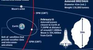 Asteroid-near-miss-008