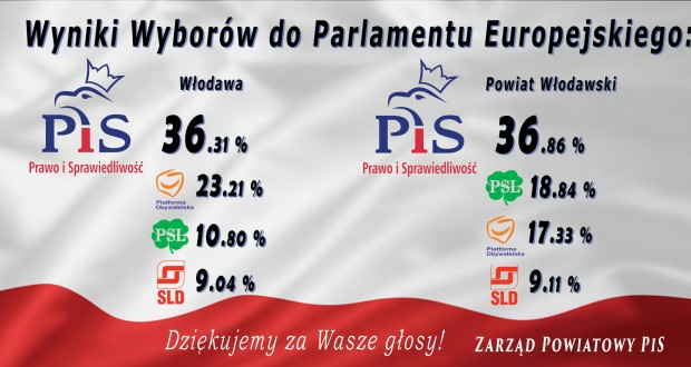wyniki-wyborow-parlament-wlodawa_2014_b04(1)